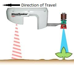 Greenseeker And Weedseeker Emerald Bay Ag Services